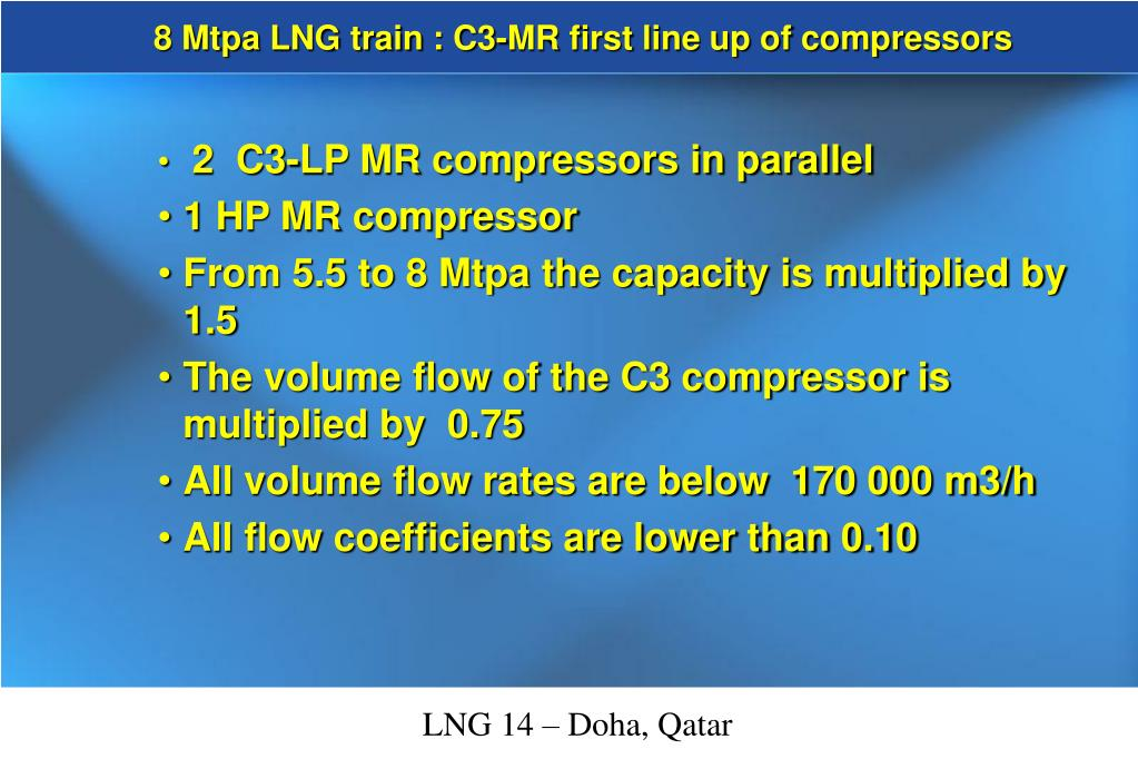 8 Mtpa LNG train : C3-MR first line up of compressors