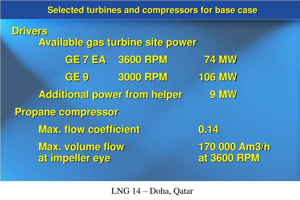 Selected turbines and compressors for base case