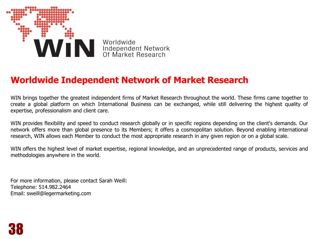 Worldwide Independent Network of Market Research