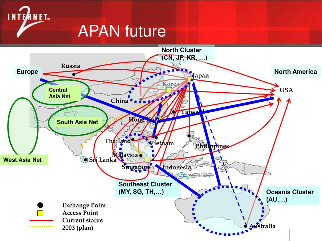 APAN future