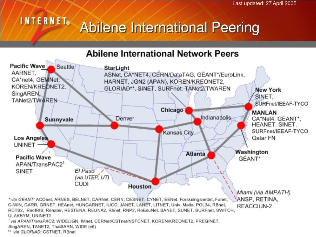 Abilene International Peering