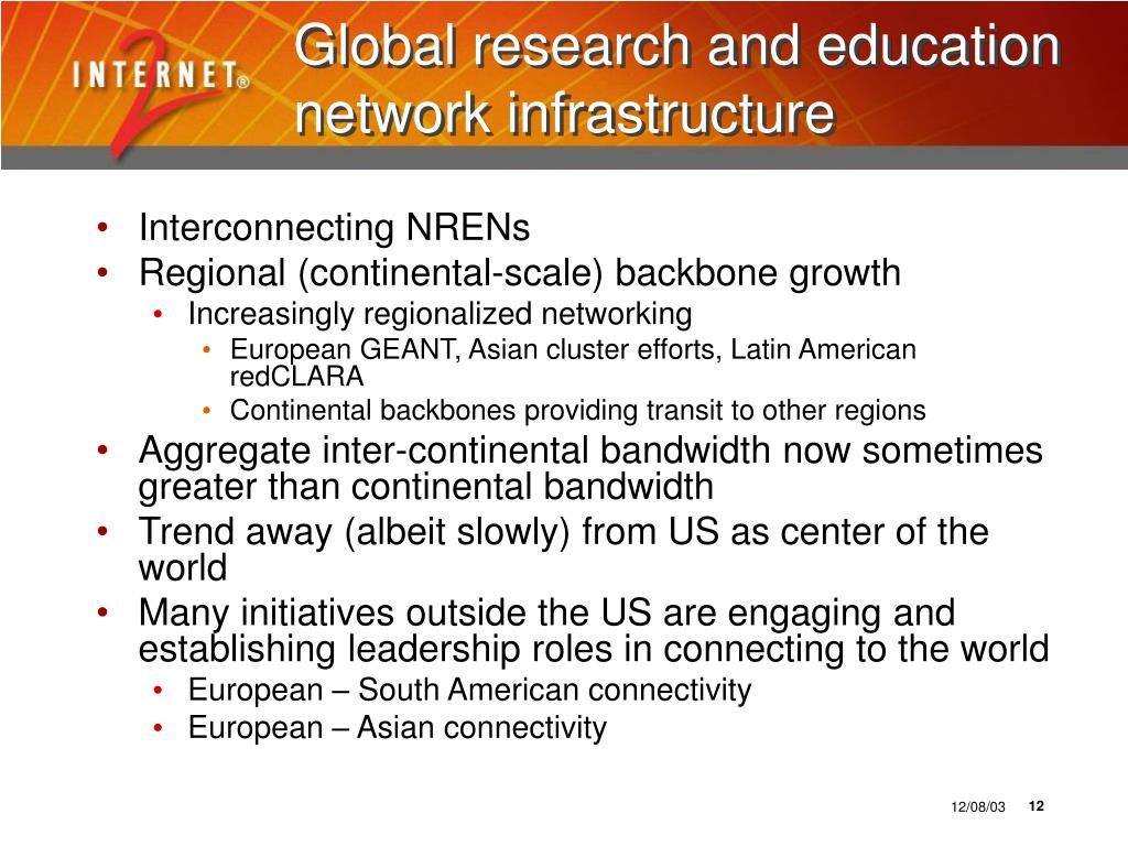 Global research and education network infrastructure