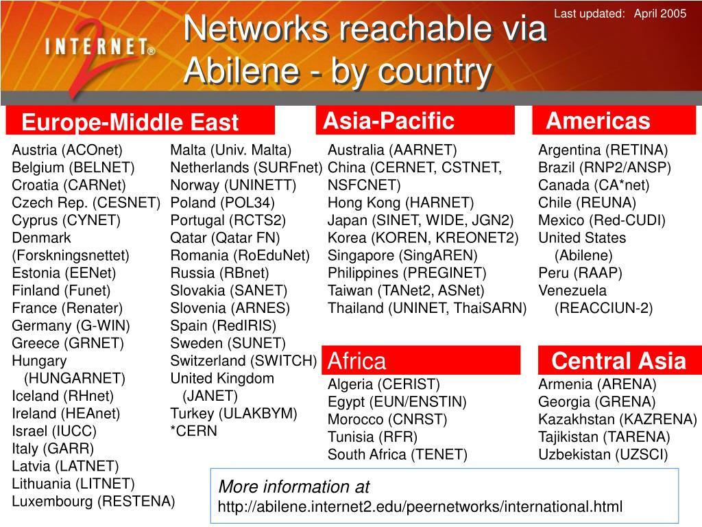 Networks reachable via