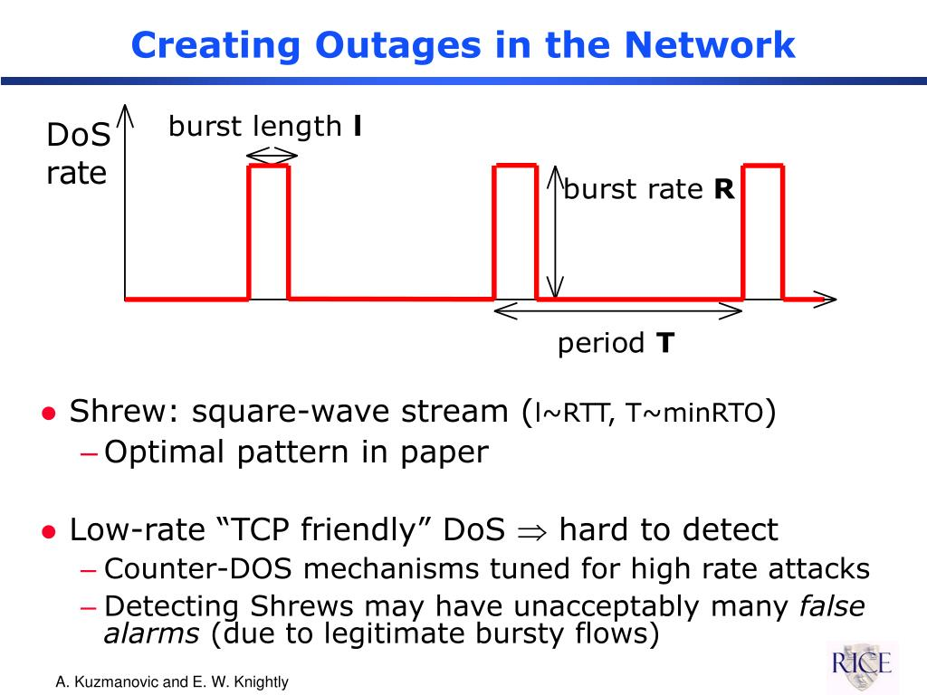 Creating Outages in the Network