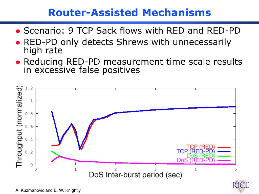 Router-Assisted Mechanisms
