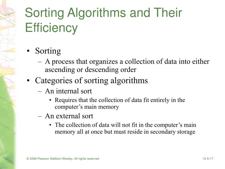 Sorting Algorithms and Their Efficiency