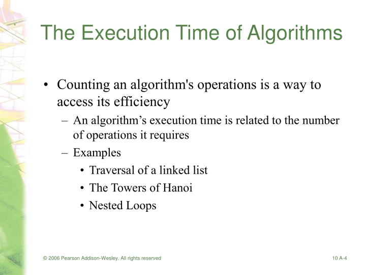 The Execution Time of Algorithms