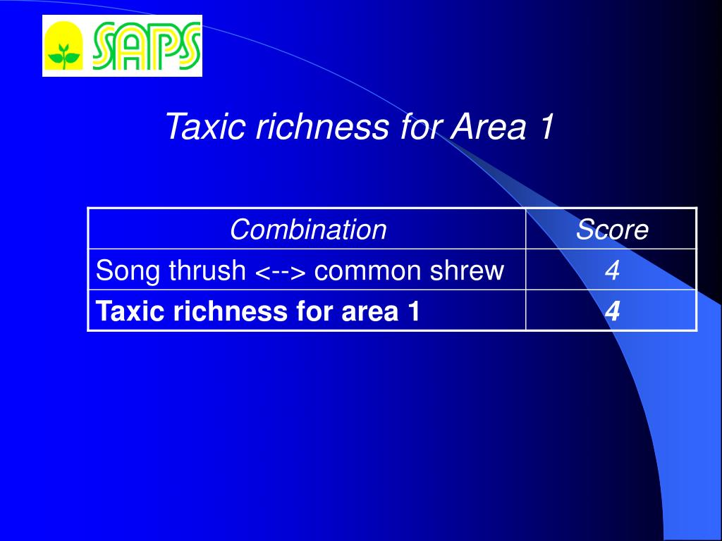 Taxic richness for Area 1