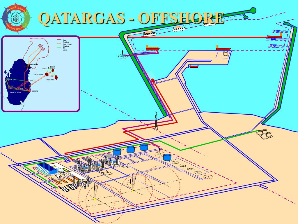 QATARGAS - OFFSHORE