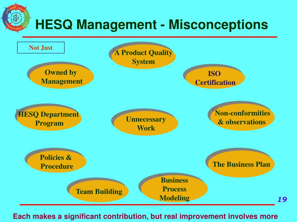 HESQ Management - Misconceptions