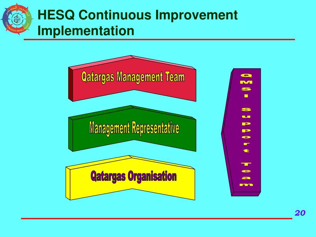 HESQ Continuous Improvement Implementation