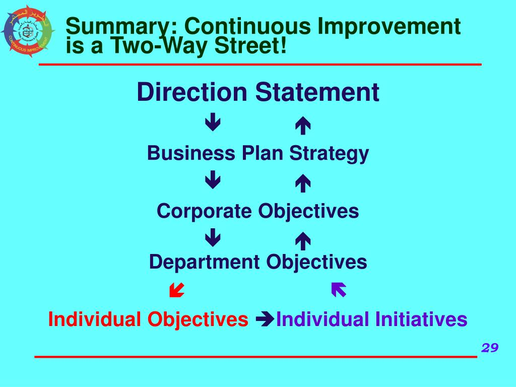 Summary: Continuous Improvement is a Two-Way Street!