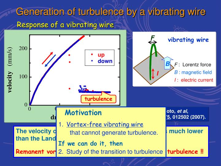 Transition to turbulence in alternating boundary flow of superfluid 4he