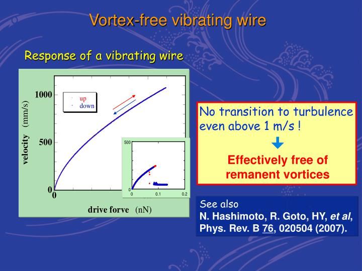 Vortex-free vibrating wire