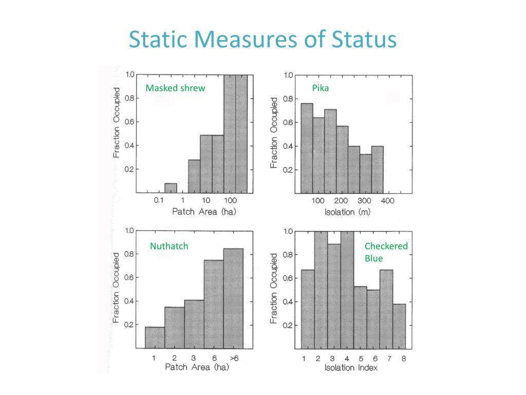 Static Measures of Status