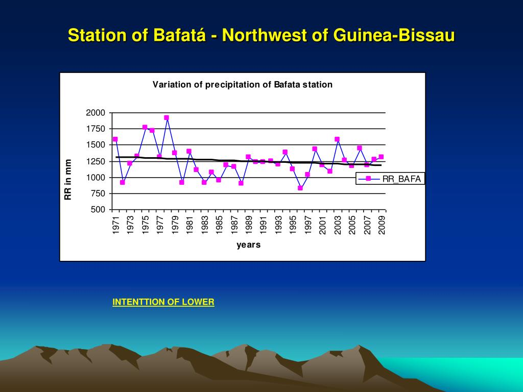 Station of Bafatá - Northwest of Guinea-Bissau