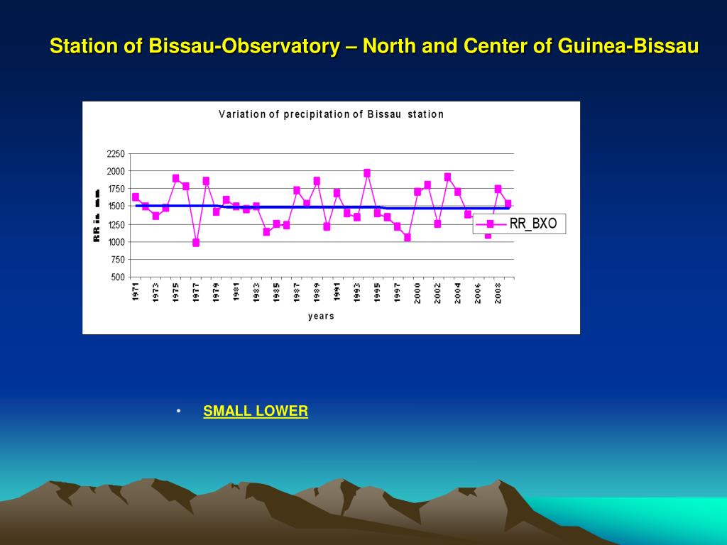 Station of Bissau-Observatory – North and Center of Guinea-Bissau