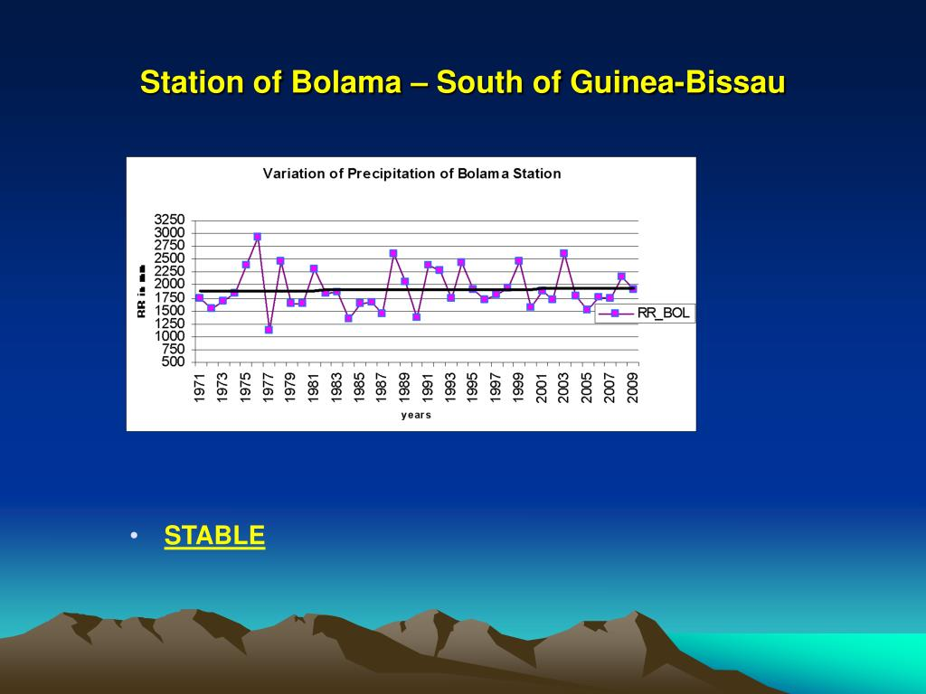 Station of Bolama – South of Guinea-Bissau