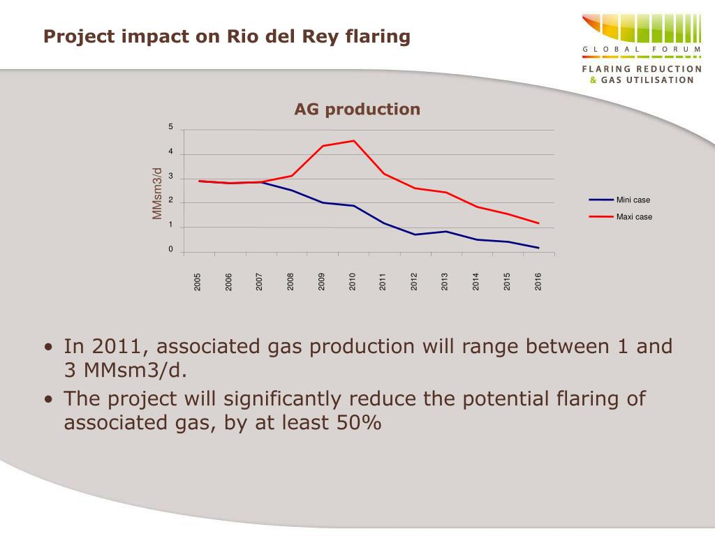 Project impact on Rio del Rey flaring