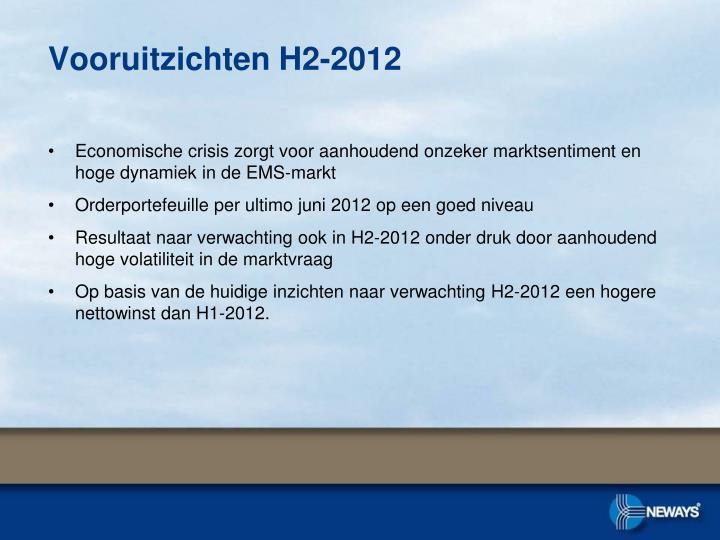 Vooruitzichten H2-2012