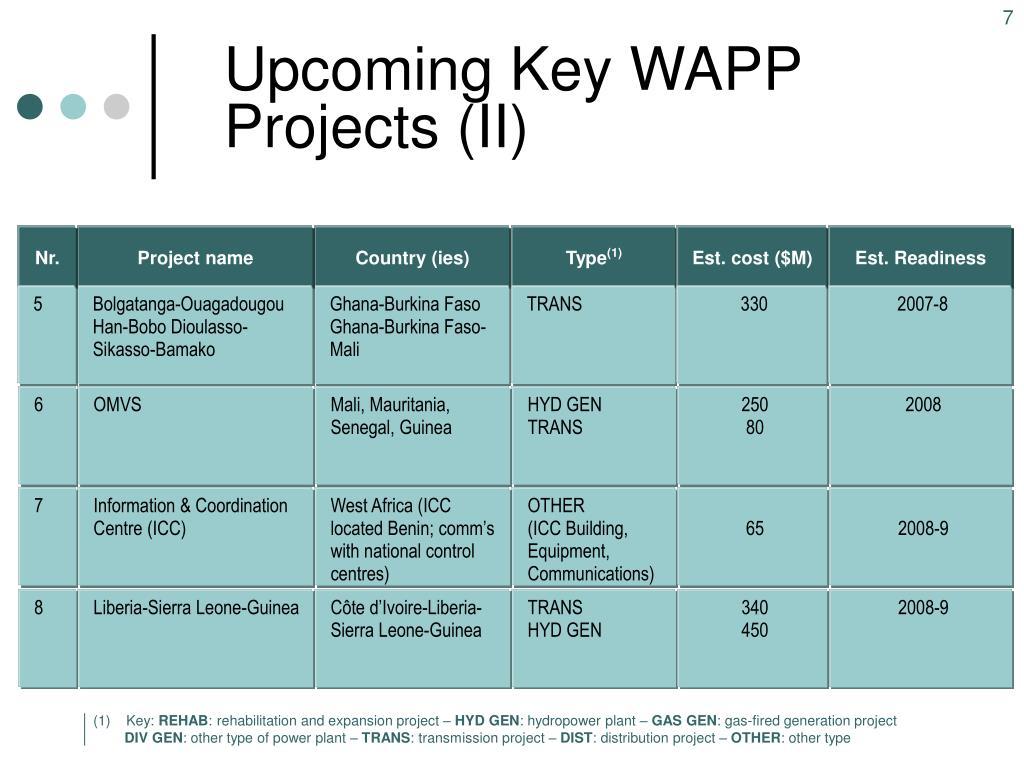 Upcoming Key WAPP Projects (II)