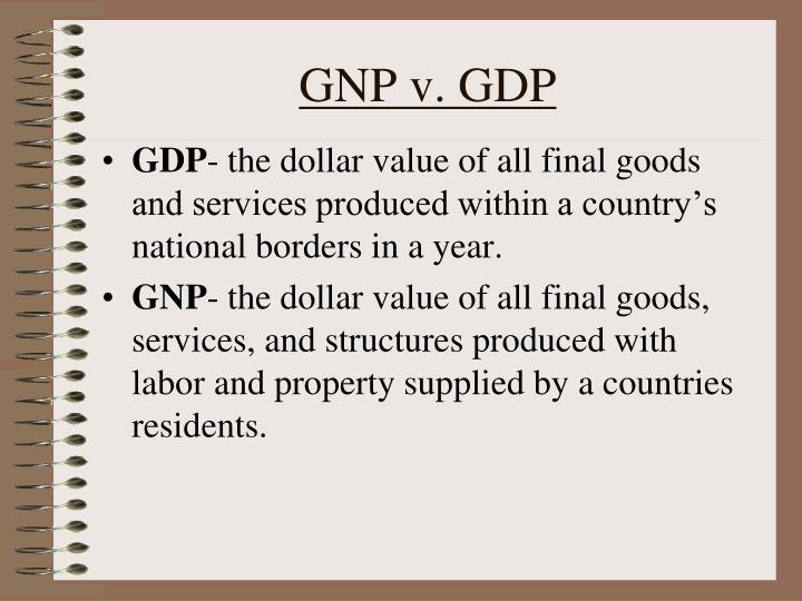 GNP v. GDP