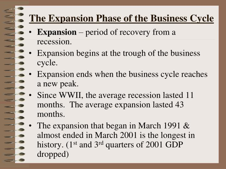 The Expansion Phase of the Business Cycle