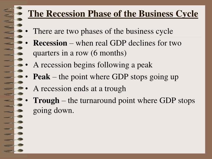The Recession Phase of the Business Cycle