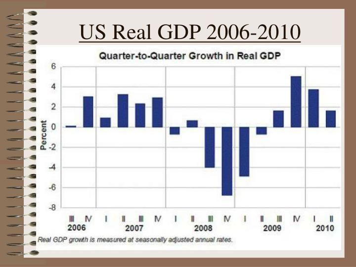 US Real GDP 2006-2010