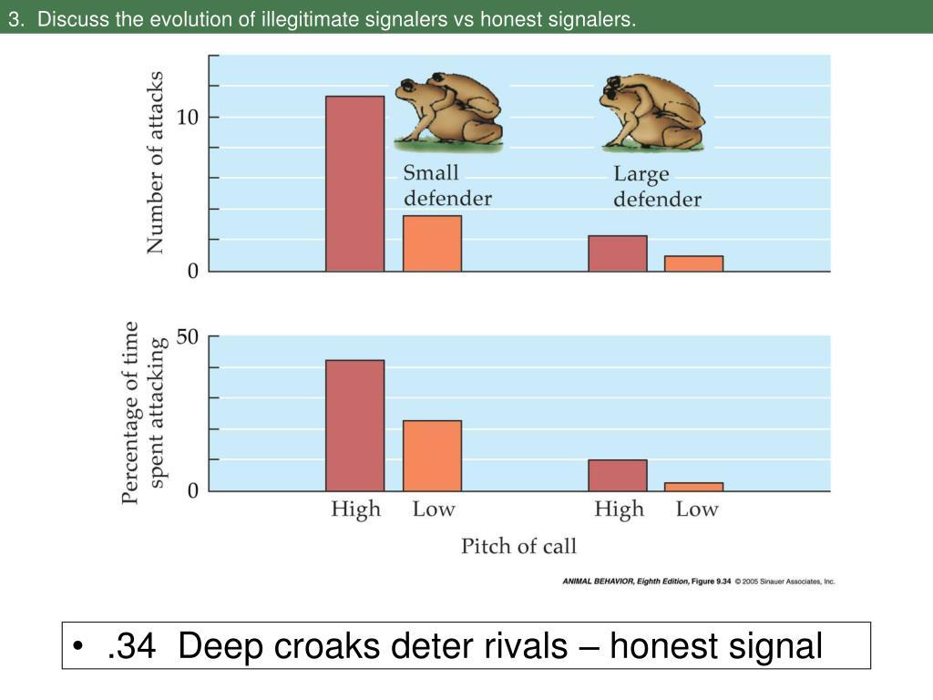 3.  Discuss the evolution of illegitimate signalers vs honest signalers.
