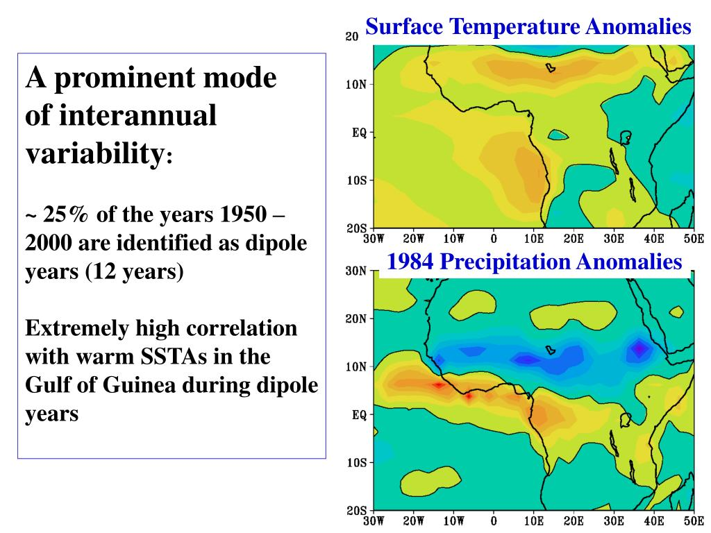 Surface Temperature Anomalies
