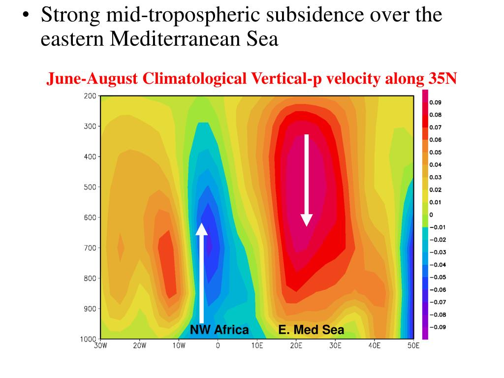 Strong mid-tropospheric subsidence over the eastern Mediterranean Sea