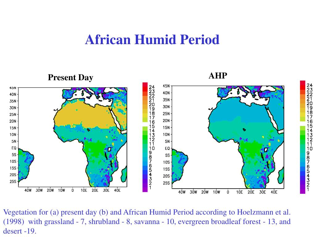 African Humid Period