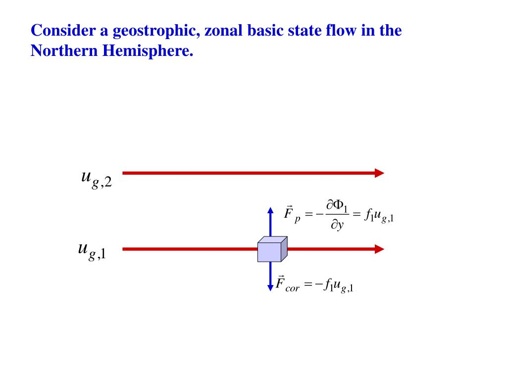 Consider a geostrophic, zonal basic state flow in the