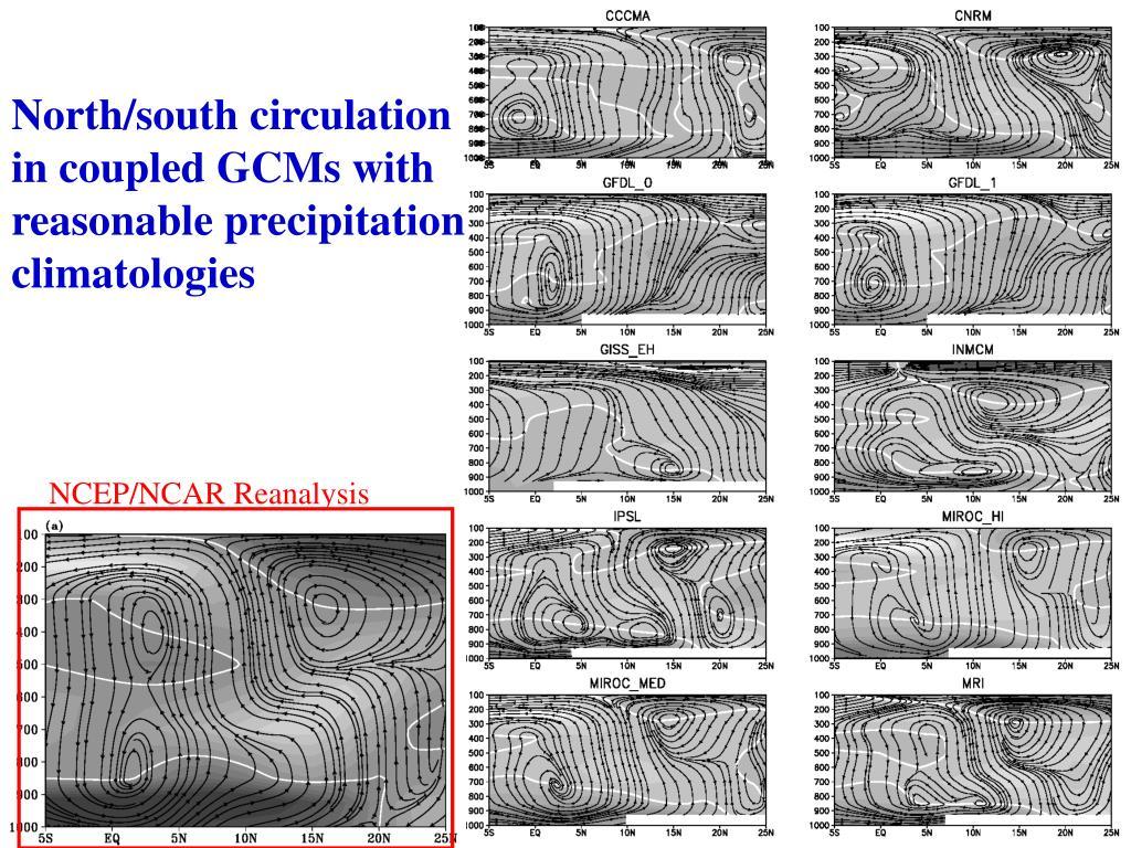 North/south circulation
