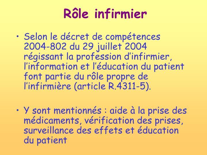 Rôle infirmier