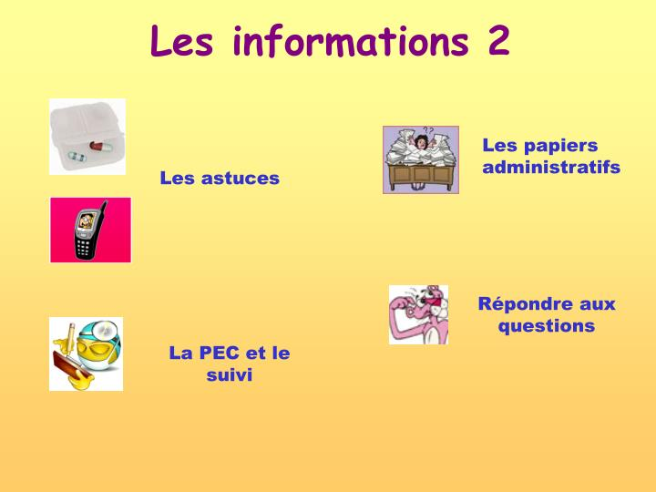 Les informations 2