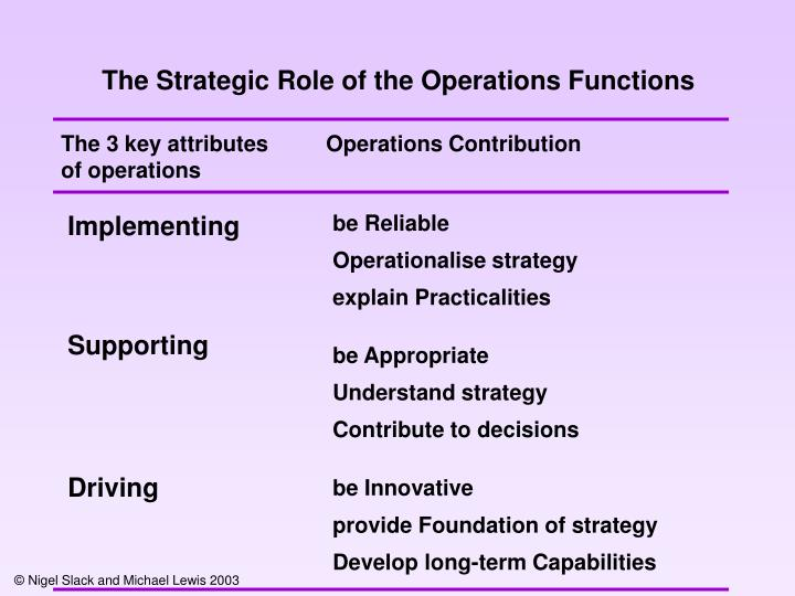 The Strategic Role of the Operations Functions