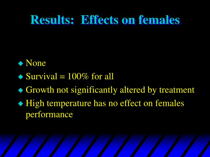 Results effects on females