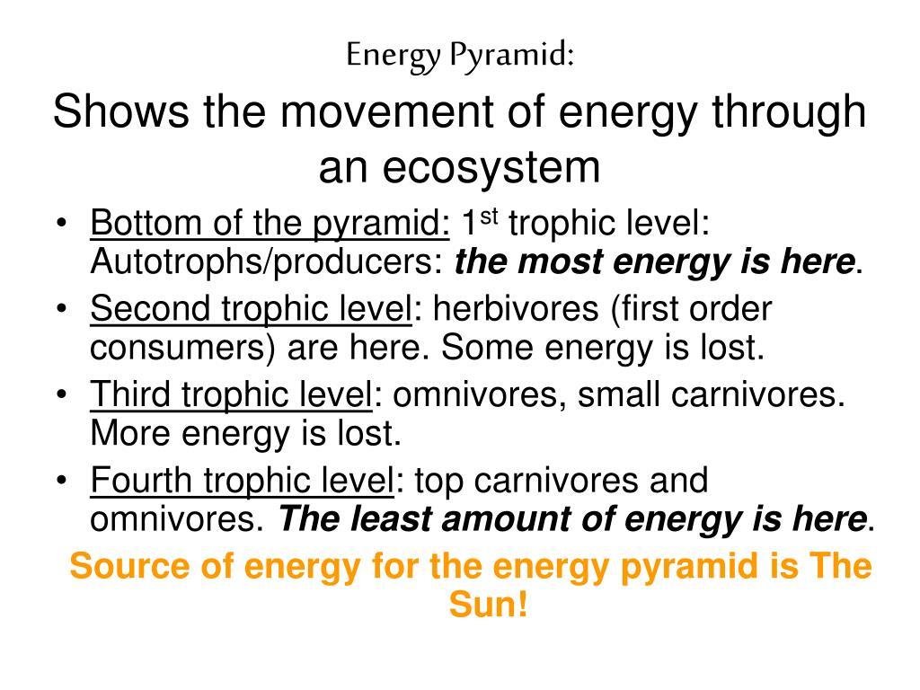 Energy Pyramid:
