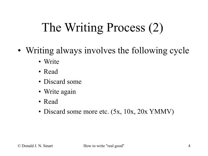 The Writing Process (2)