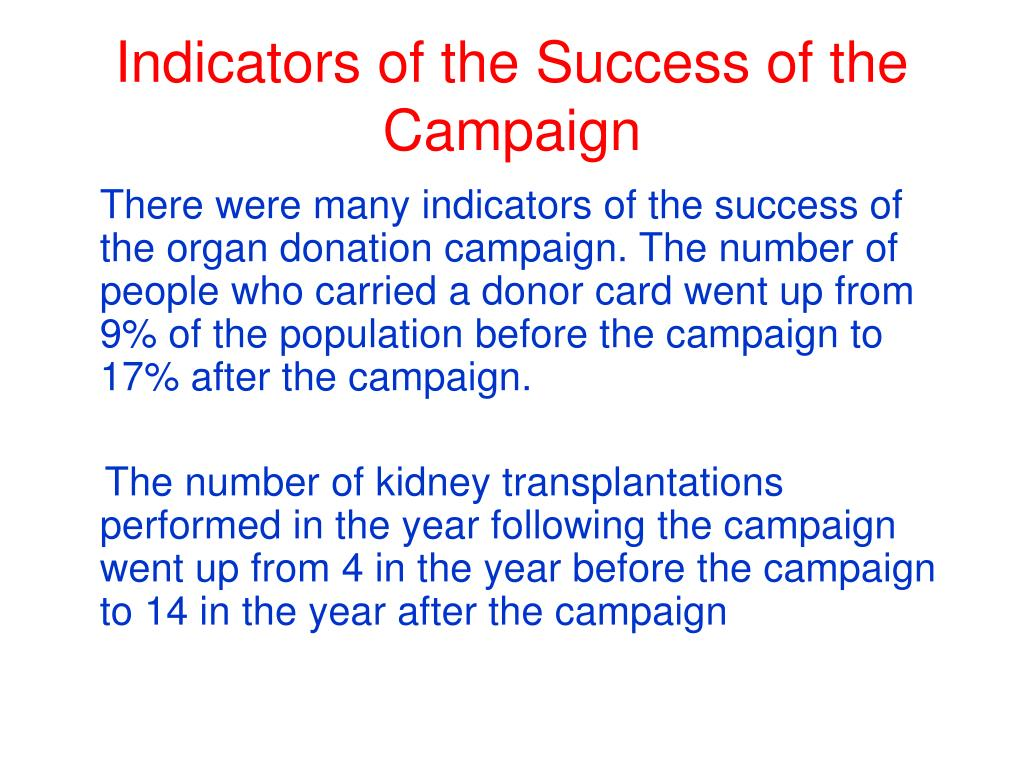Indicators of the Success of the Campaign