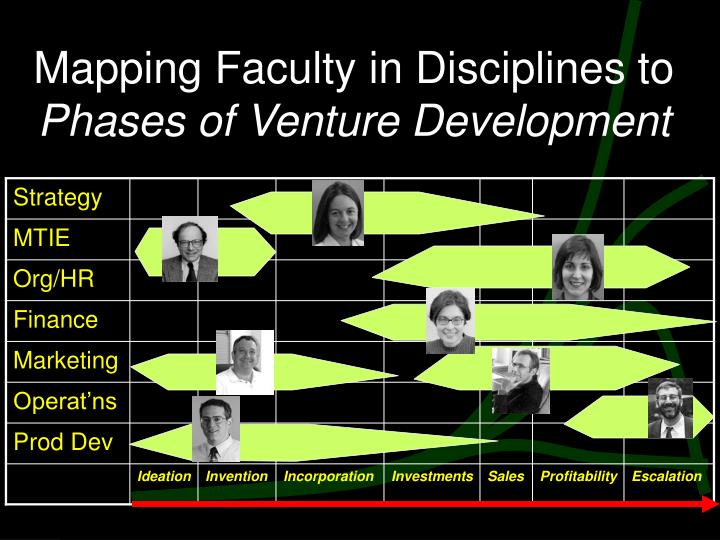Mapping Faculty in Disciplines to