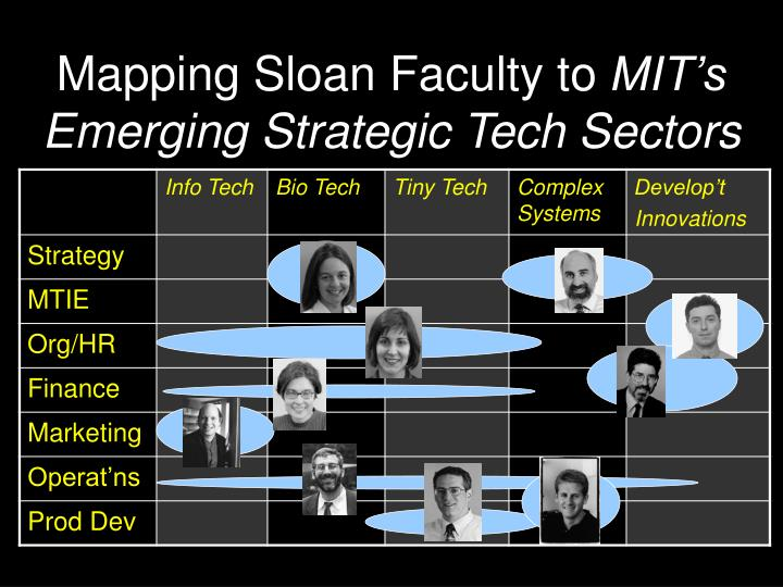 Mapping Sloan Faculty to