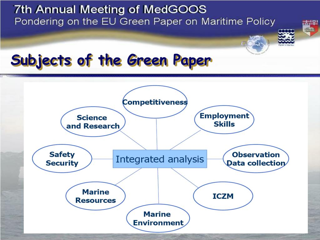 Subjects of the Green Paper