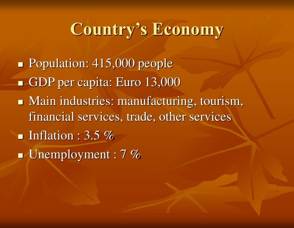 Country's Economy