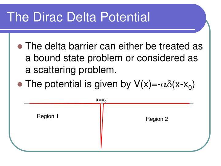 The Dirac Delta Potential