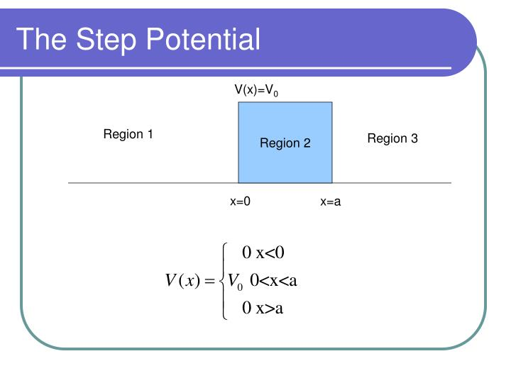 The Step Potential