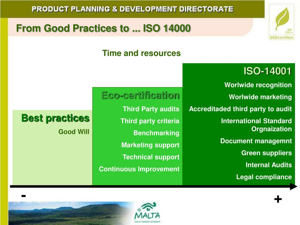 From Good Practices to ... ISO 14000