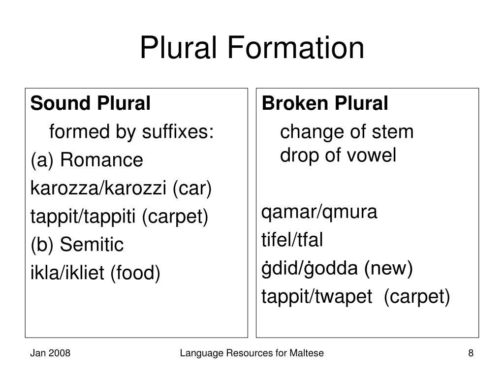 Sound Plural